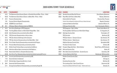 Korn Ferry Tour announces new restart schedule and combined 2020-21 season